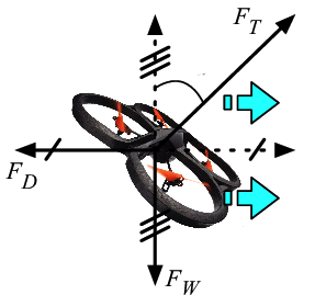 How Fast Can a Drone Fly?